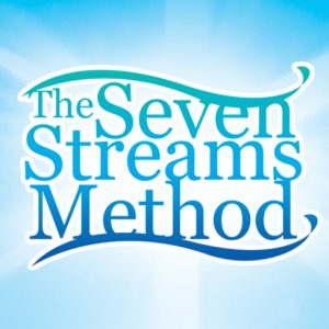 Seven Streams Bible Reading Method